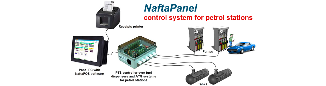 NaftaPanel control system for petrol stations on the basis of NaftaPOS software, panel PC and PTS controller