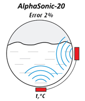 AlphaSonic-20 level sensor installation