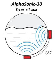 AlphaSonic-30 level sensor installation