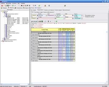 Бэк-Офис и Хэд-Офис система ИнфоПолис