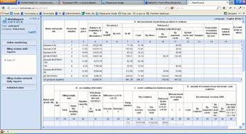 NaftaPOS web reporting system