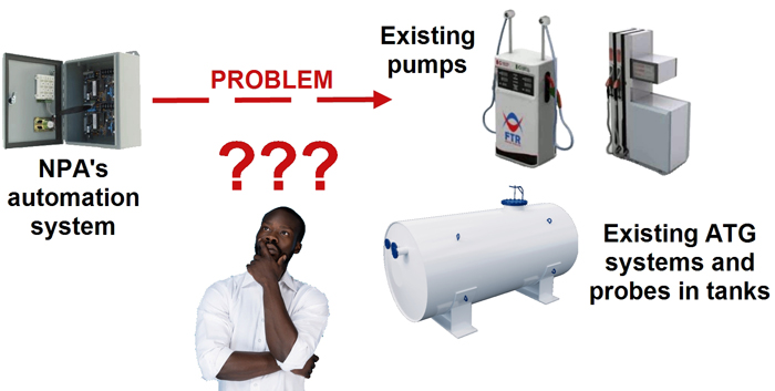 Ghana problem with diversity of forecourt equipment
