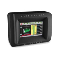 Start Italiana Maglink LX console