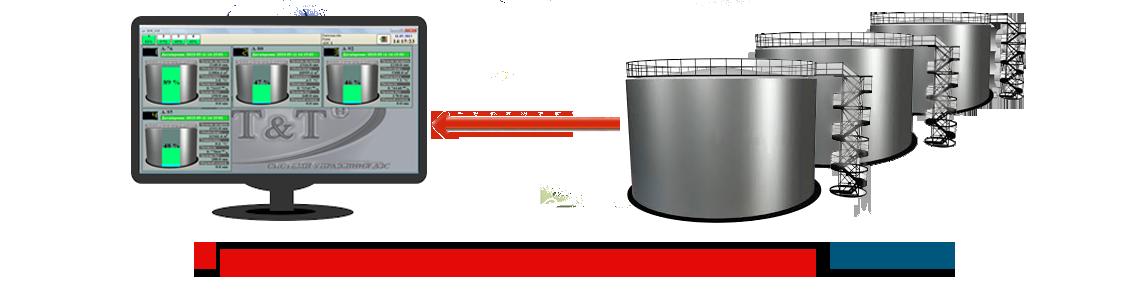 "Система мониторинга резервуаров ""СИУР"""