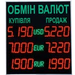 Currency exchange boards