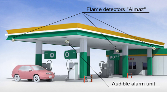 Autonomous audible warning system of fire (flame) on the territory of the petrol station