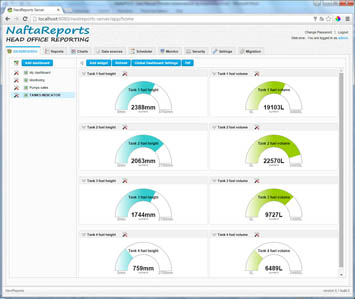 NaftaPOS web reporting system for filling stations