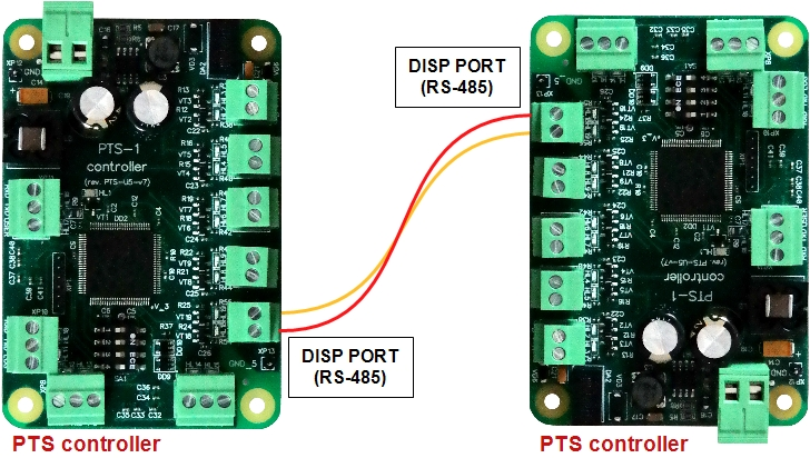 PTS controller interconnection