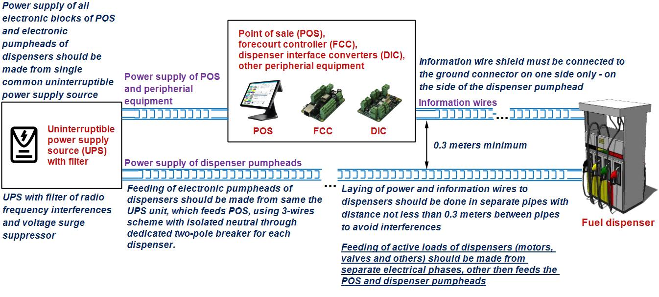 PTS-1 fuel pump controller