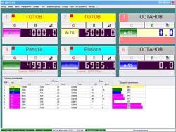 Общий вид графического интерфейса ПО Nafta POS компьютерной системы управления для нефтебазы